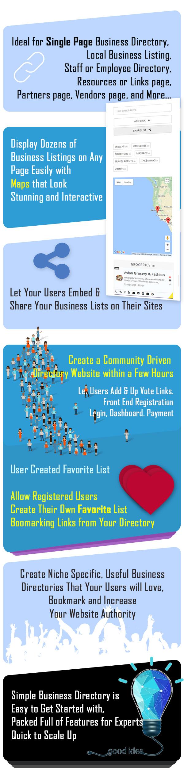 Simple Business Directory - WordPress Plugins by QuantumCloud
